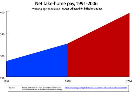 take-home-pay-small.jpg