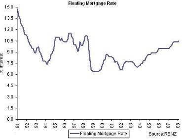 mortgagerates.JPG