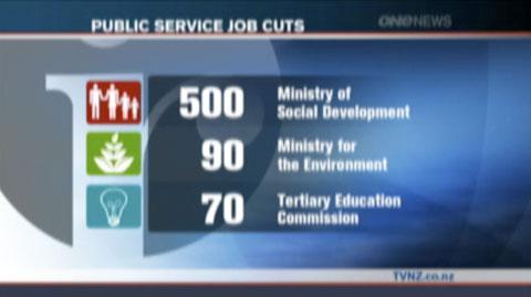job_cuts