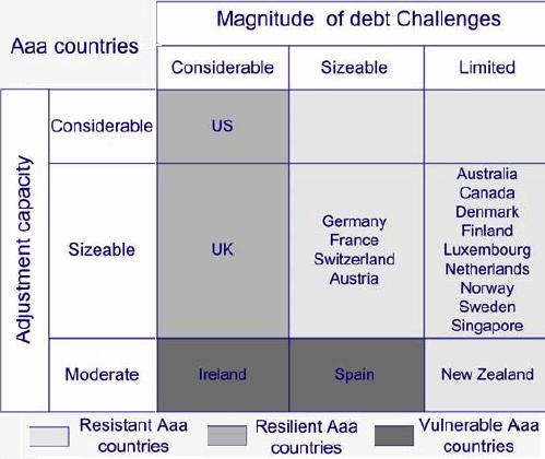 saupload_debt_challenge11