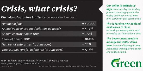 manufacturing crisis stats