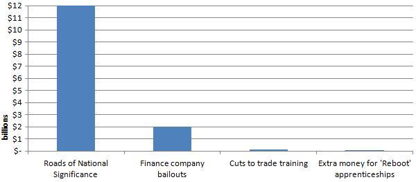 Reboot apprenticeships in context