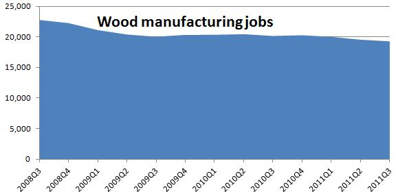 wood manufacturing jobs