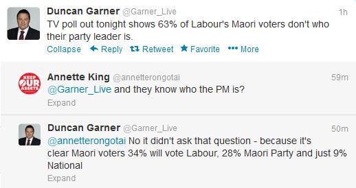 garner king poll