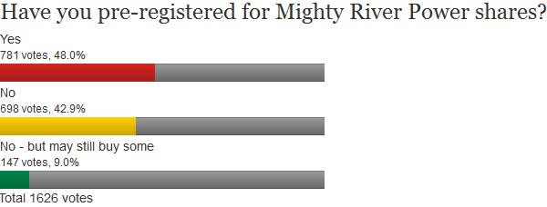 mighty river power prereg