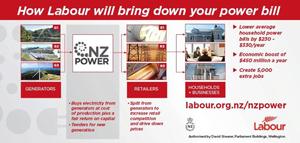 NZ-Power-graphic300