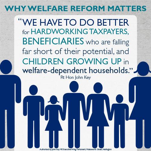 welfare-infographic