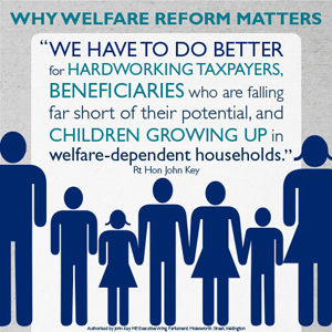 welfare-infographic300