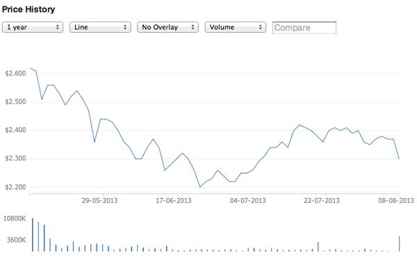 MRP-price-8-August-2013