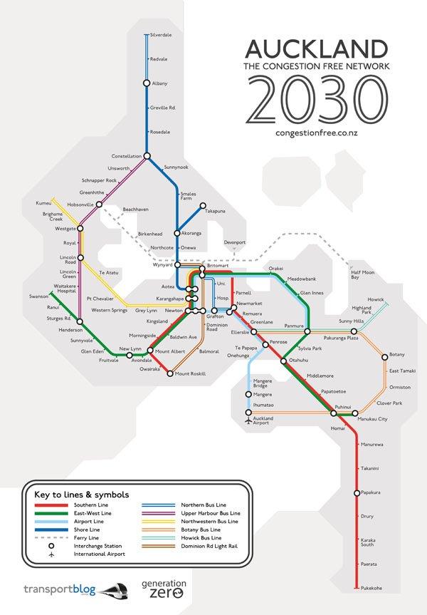congestion free network generation zero