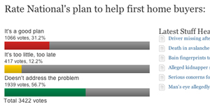 poll-nat-housing-plan