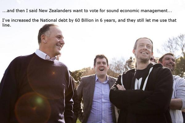 JohnKey economic management
