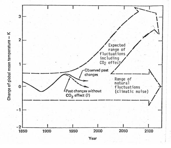 Exxon_1981_graph-590x510