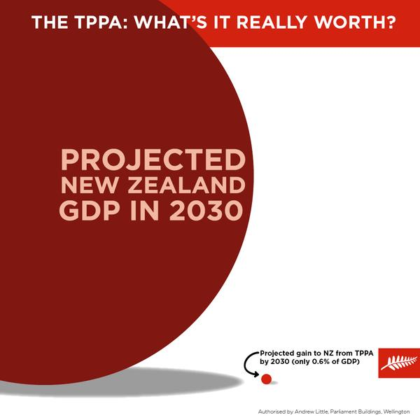 tpp-not-worth-much