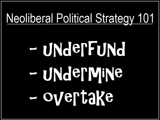 Neoliberal political strategy