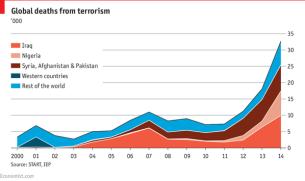 terrorism-deaths