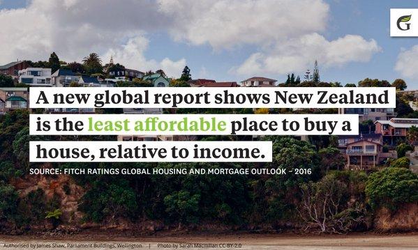 housing-afforability