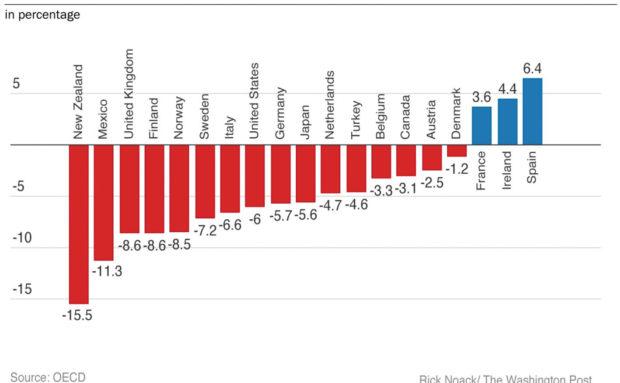 inequality-damage-economy1