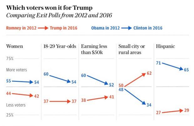 obama-clinton-vote