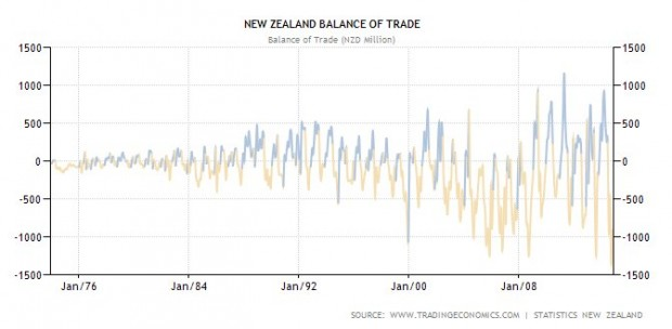 Terms of Trade 1974-2014